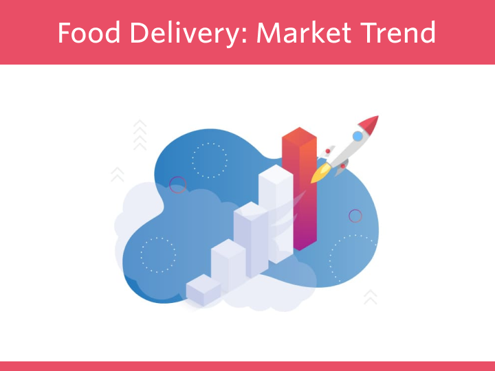 Food Delivery: Trend & Market Report 2020