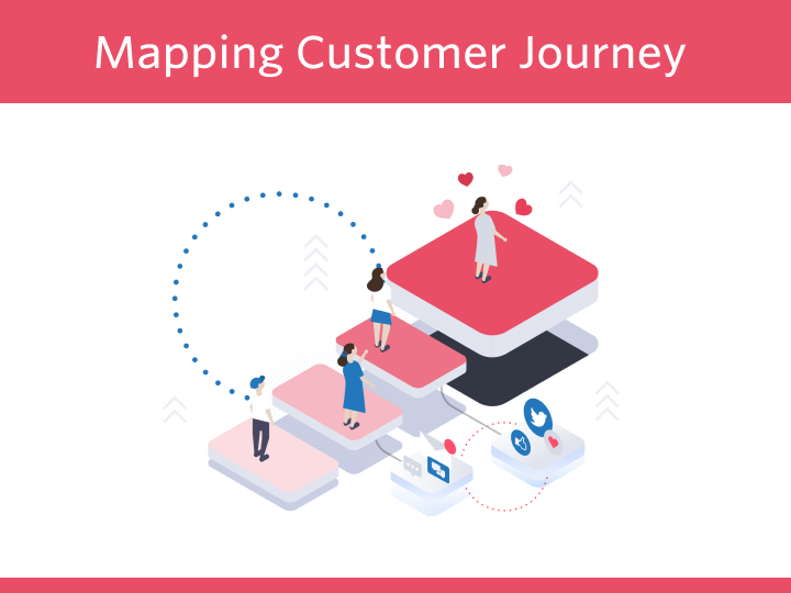 Customer Journey Mapping: A Practical Approach