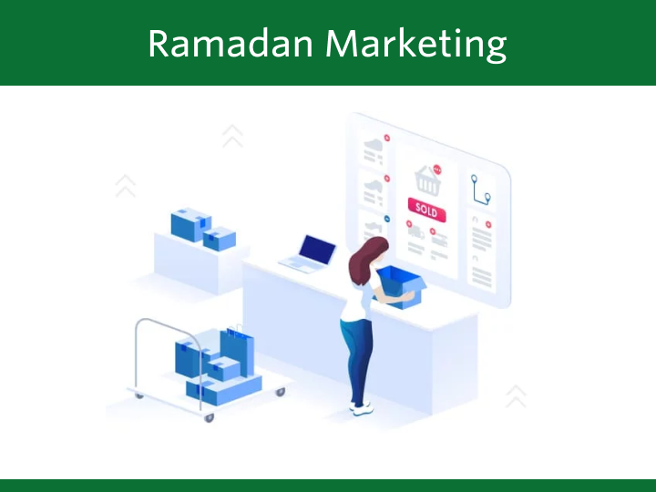 Marketing for Ramadan 2020 (Malaysia & Indonesia)